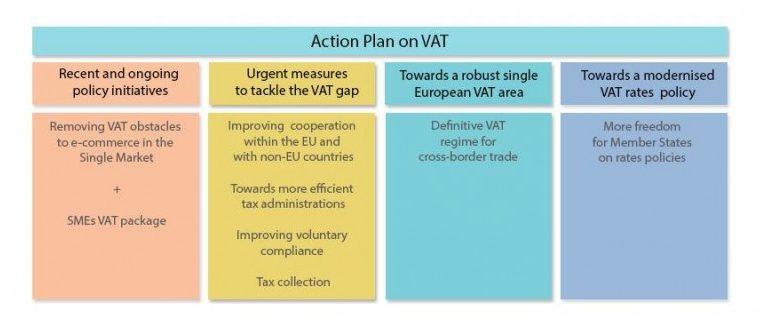 VAT-action-plan-768x319