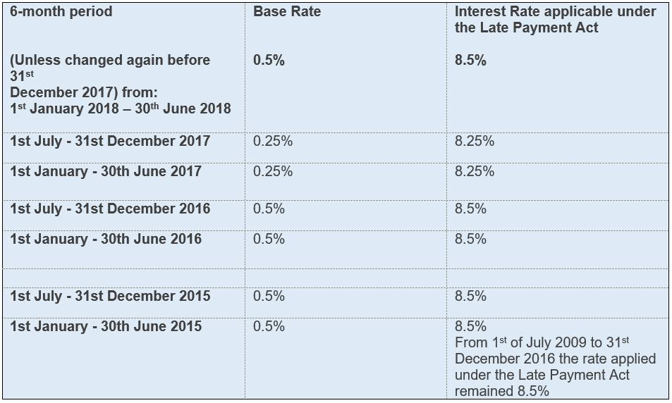 base rate table